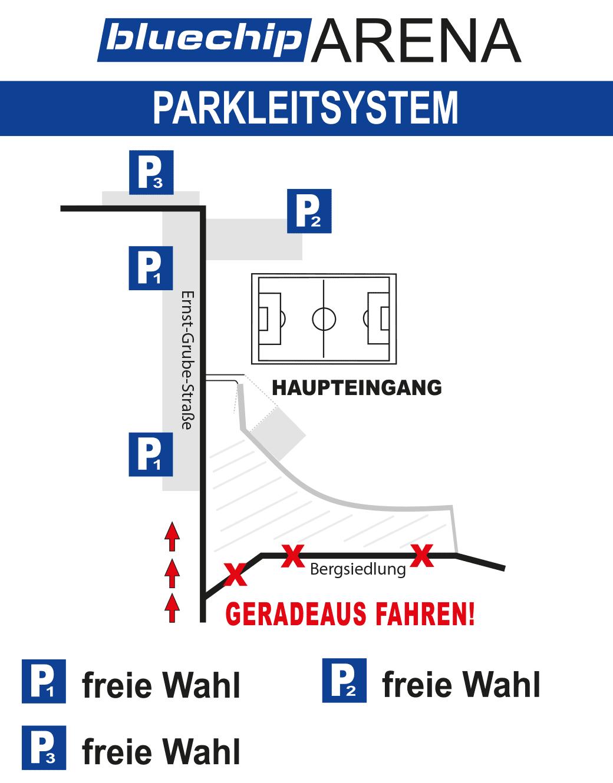 Parkplätze P1-3